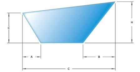 how to find the triangle base of a trapezoid